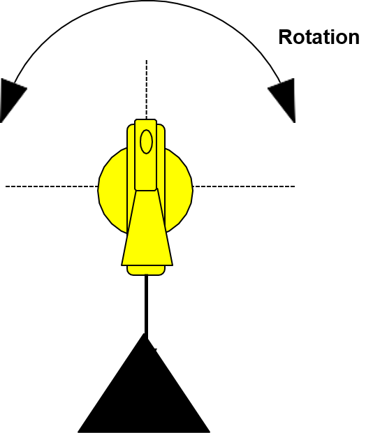 line art of top view of swivel rotation