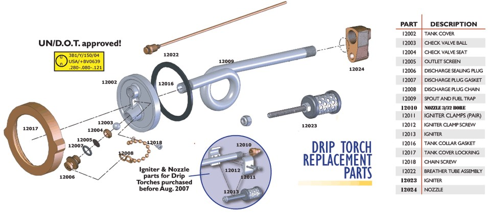 Butane Torch Parts Diagram