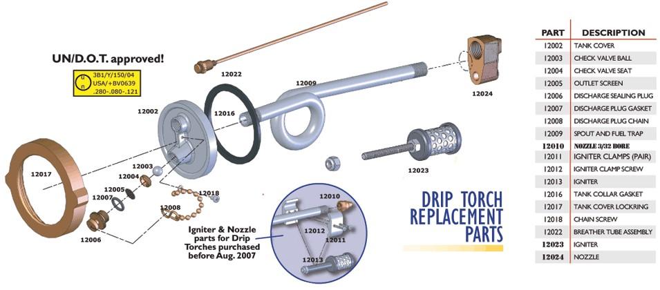 Torch  U2013 Drip  1 1  4 Gl  4 7l  Capacity