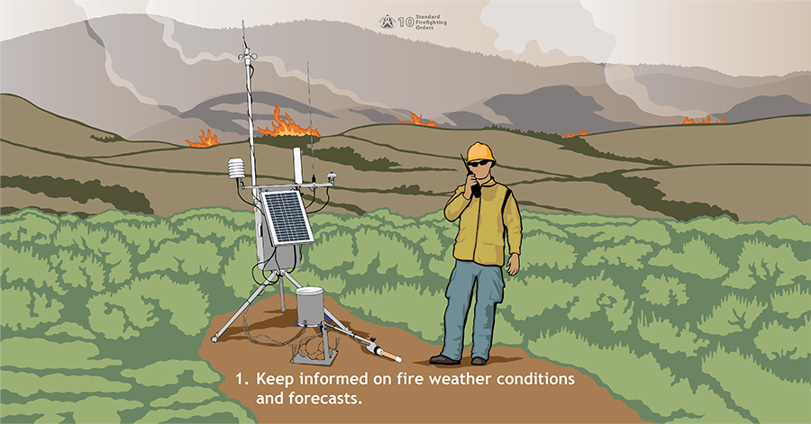 1. Keep informed on fire weather conditions and forecasts. A firefighter talks into the radio as he stands near remote weather equipment. Smoke and flame are visible in the distance.
