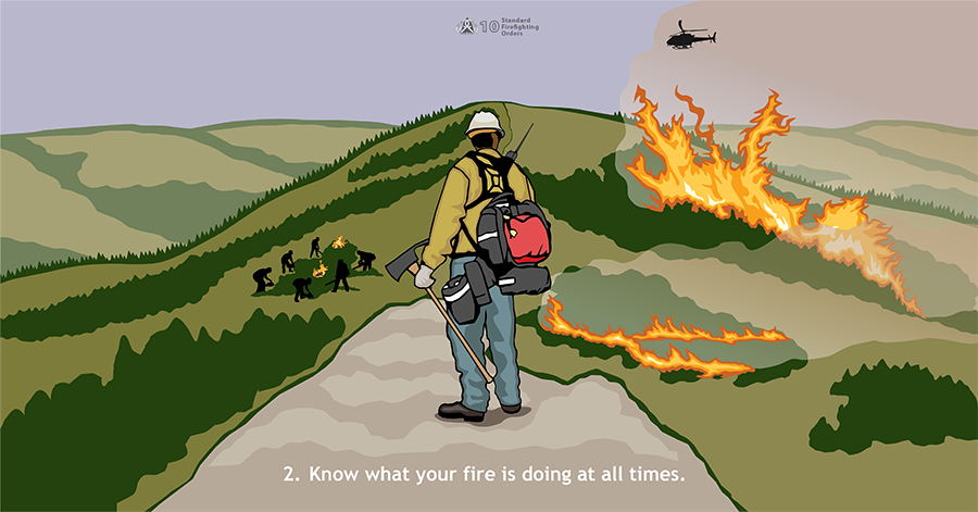 2. Know what your fire is doing at all times. A firefighter, wearing a pack and holding a tool, stands on a ridge while talking into a radio. On the left hillside, several firefighters are digging on a spot fire. On the right, the main fire is burning uphill. A helicopter is also flying over the fire.