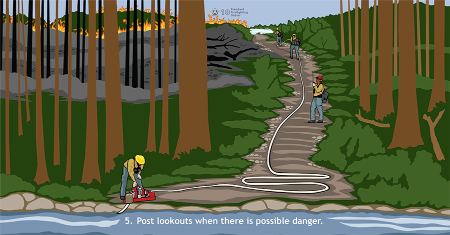 5. Post lookouts when there is possible danger. A firefighter works by a water pump in a creek. Two firefighters spray water onto flames. And another firefighter talks into a radio while observing all firefighters.