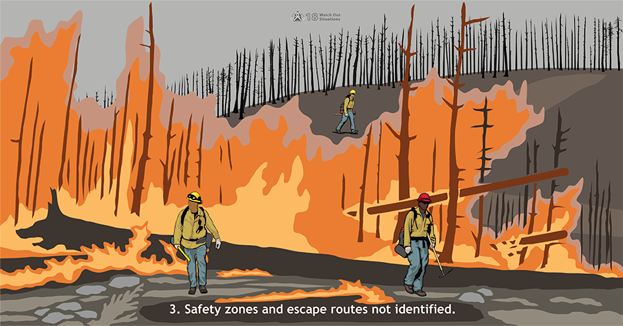 3. Safety zones and escape routes not identified. Three firefighters walk in separate directions. Around them are standing black trees that have already burned and flames from trees still burning.