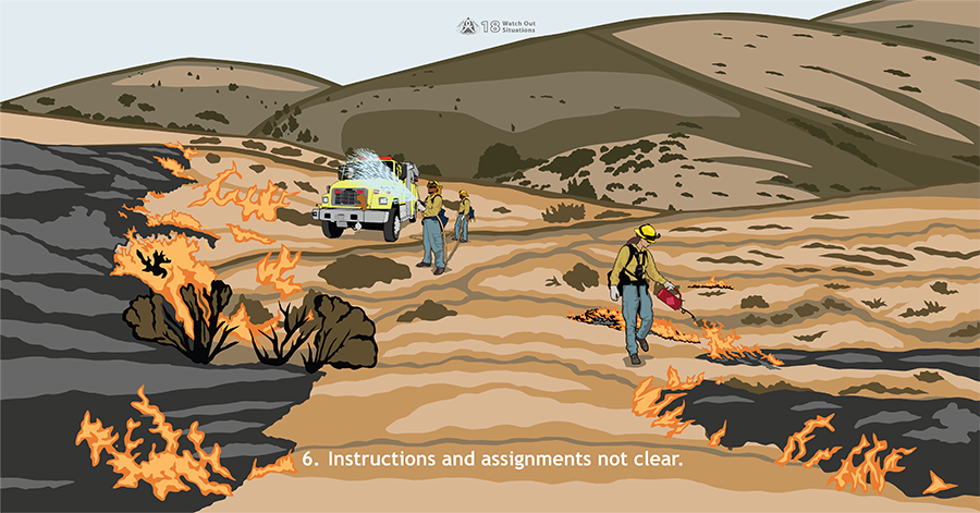 6. Instructions and assignments not clear. One firefighter uses a drip torch to ignite grasses on the right side of the image. Two firefighters spray water from a yellow fire engine onto burning grass on the left side of the image.