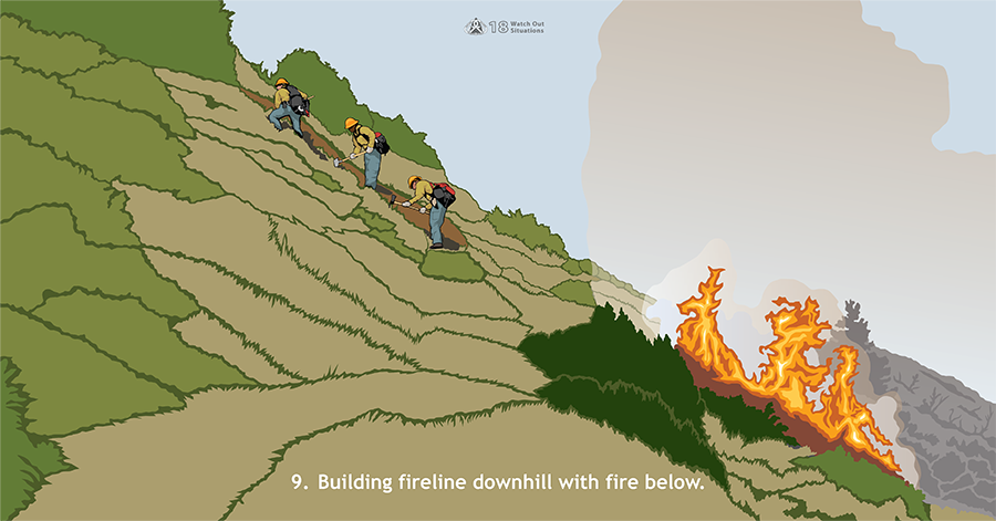 9. Building fireline downhill with fire below. Three firefighters use tools to dig fireline down a steep slope covered in grass and brush. Large flames are below them as the fire burns uphill.