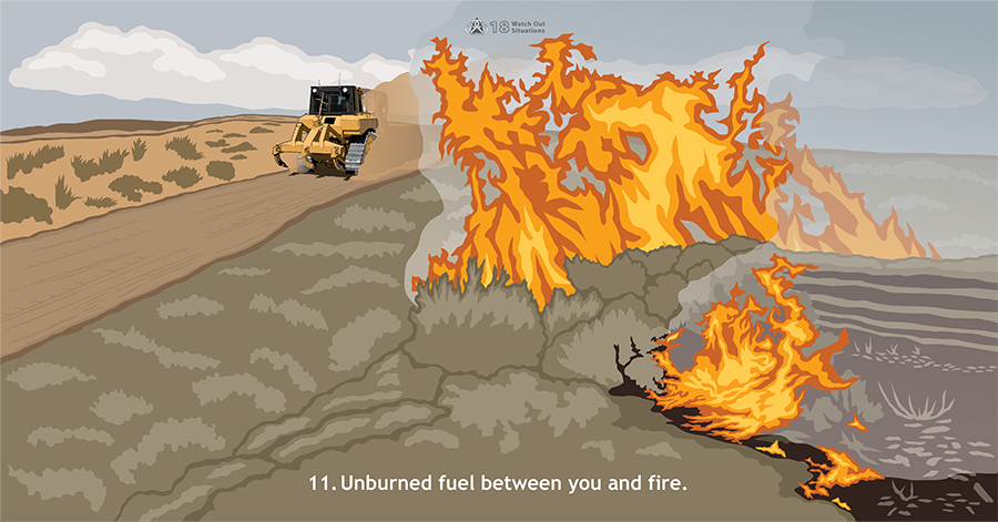 11. Unburned fuel between you and fire. A yellow bulldozer leaves a fireline of dirt behind it.  Thick brush is between the line and the fire.