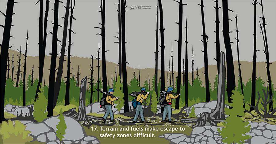 17. Terrain and fuels make escape to safety zones difficult. Three firefighters carry heavy packs and chainsaws as they walk through an area with lots of rocks, downed trees and logs, timber, and standing dead trees.