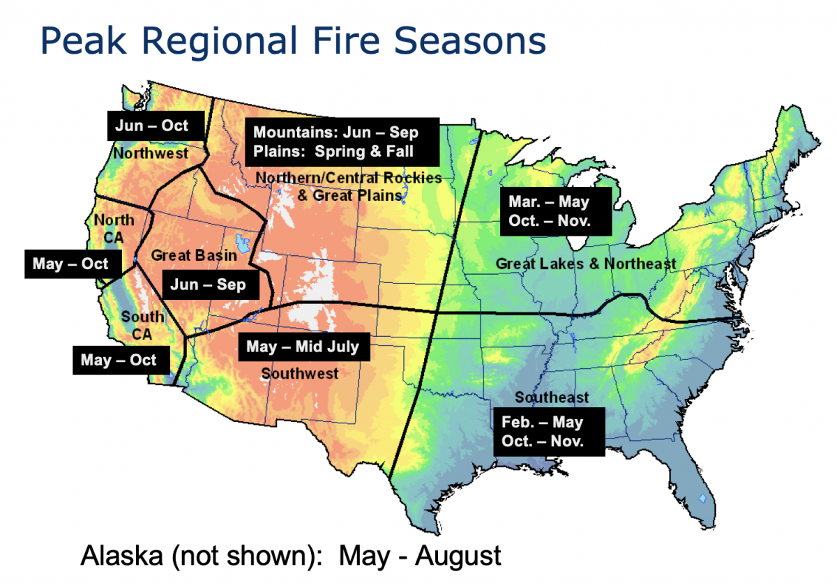 Map of the continental US with Peak Regional Fire Seasons shown. NW Jun-Oct, North and South CA May-Oct, Great Basin Jun-Sep, Mountains Jun-Sep, Plains Spring and Fall, Great Lakes and NE Mar-May and Oct-Nov, SE Feb-May and Oct-Nov.