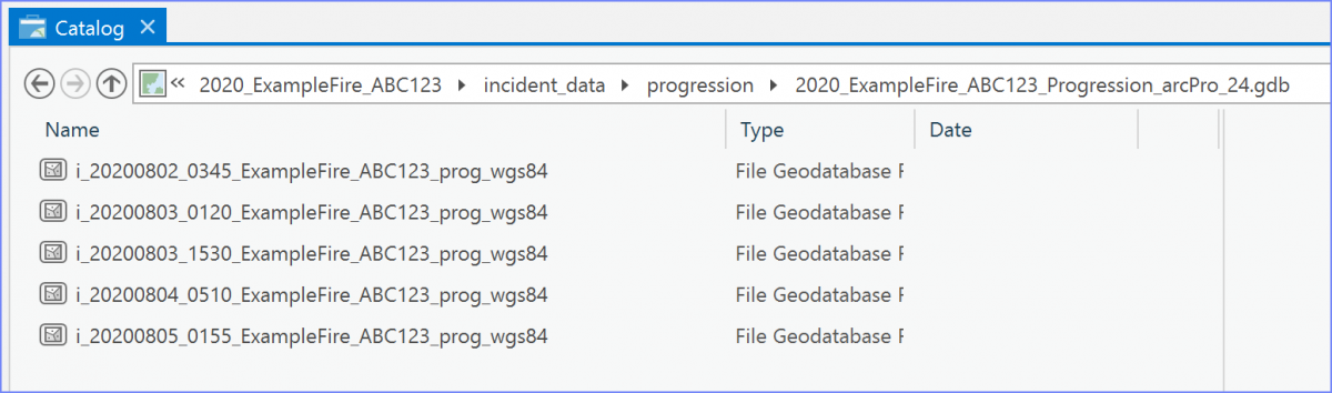 Daily perimeter exports stored in the the progression geodatabase following the GeoOps standard naming convention.