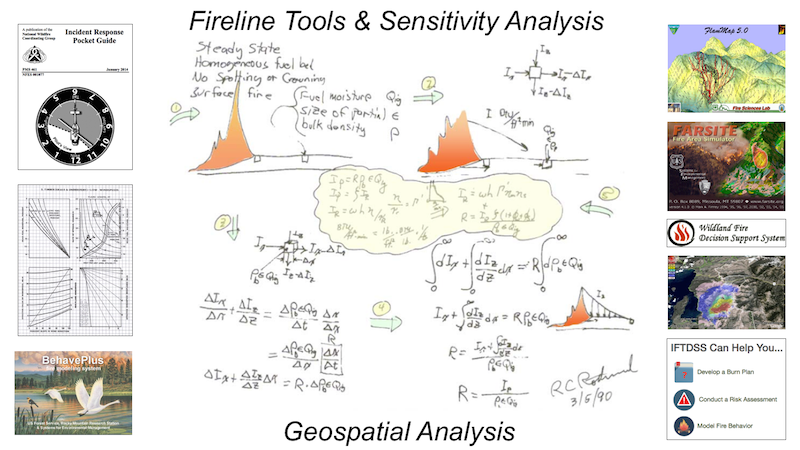 Fire Behavior Field Reference Guide Pms 437 Nwcg