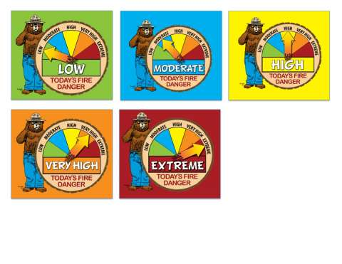 Fire danger levels in ring with Smokey Bear standing next to them. Low, Moderate, high, very high, extreme