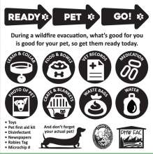Ready, Pet, Go with graphics showing what to pack for your pet during evacuation
