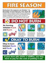Kentucky Division of Forestry Logo, Fire Season, US Forest Service Shield; Flame in trees; Flame with prohibited slash, do not burn; 3 Graphics in a row showing thermometer and sun, second shows wind in trees, third shows sun wilting plant; SUN; why; 3 Graphics in a row showing thermometer and sun, second shows wind in trees, third shows sun wilting plant; Checkmark with OK to burn; Kentucky Division of Forestry Logo, Fire Season, US Forest Service Shield; Flame in trees;