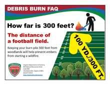Debris Burn FAQ: How far is 300 feet; graphic of football field and burn pile