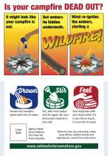 Graphic shows how a wildfire starts from an unattended campfire; the back illustrates drown-stir-feel.