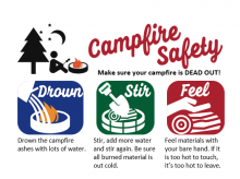 Poster showing Campfire safety with drown, stir, feel pictures
