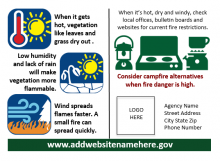 Poster showing fire danger conditions heat, low humidity, wind