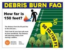 Debris Burn FAQ: How far is 150 feet? Graphic shows 150 feet in relation to a football field