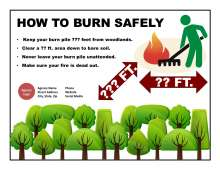 How To Burn Safely: graphic showing width of cleared area around burn pile and distance from woodlands; figure with rake at burn pile; How to burn safely; arrows showing in feet the distance from trees and width of cleared area for burn pile, nearby woodlands 150 feet away from pile,