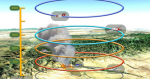 An image of firefighting airspace that is tiered.