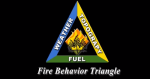 Photo of the fire behavior triangle with words on each side reading weather, fuel, and topography. Flames in center.