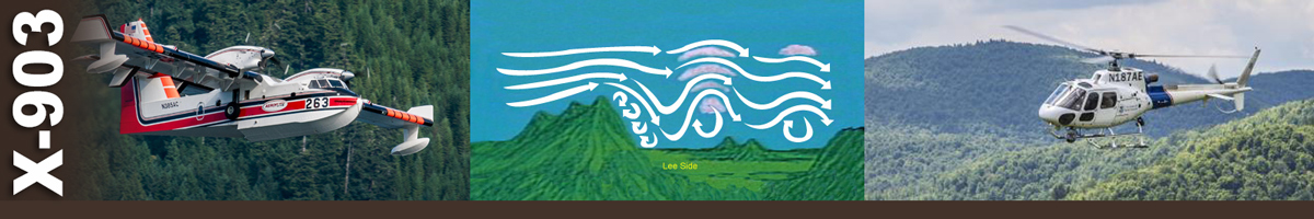 Decorative banner: Photo of a scooper airtanker flying above forest, a graphic of air patterns over mountain and valley, and a photo of a helicopter flying over mountains.