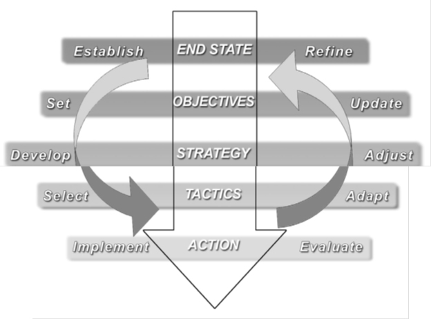image of intent guides action model